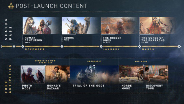Assassin S Creed Origins Dlc Timeline Released By Ubisoft Cheat