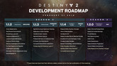 Destiny 2 Content Delayed in New Roadmap