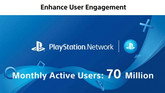 PlayStation Network Has 70 Million Active Users