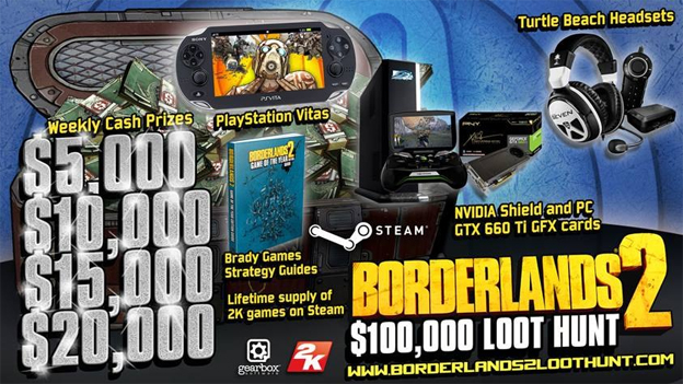 <b>Borderlands 2</b> Giving Out Real-World Prizes During In-Game Event ...