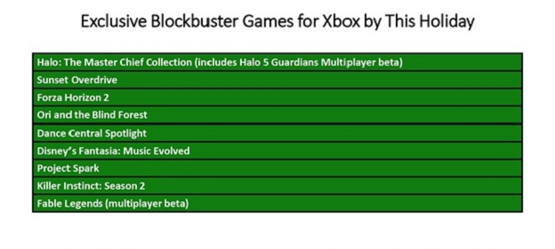 Does Xbox Have the Best 2014 Lineup? - Cheat Code Central