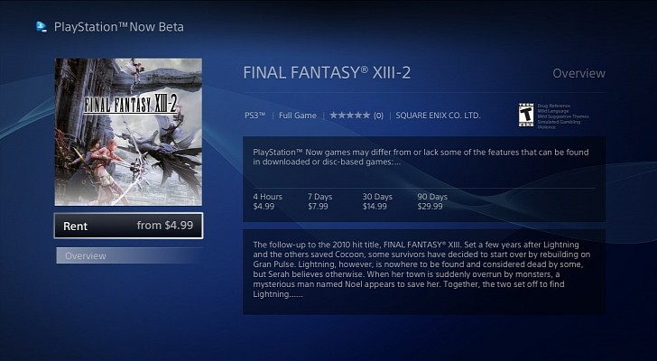 PlayStation Now Library as Problematic as the Prices