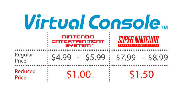 virtualconsole.jpg